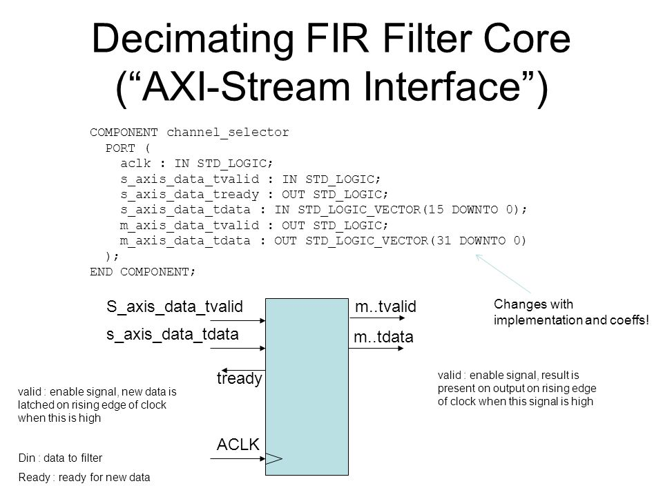 Decimating FIR Filter Core (AXI-Stream Interface) COMPONENT channel_selector PORT ( aclk : IN STD_LOGIC; s_axis_data_tvalid : IN STD_LOGIC; s_axis_dat
