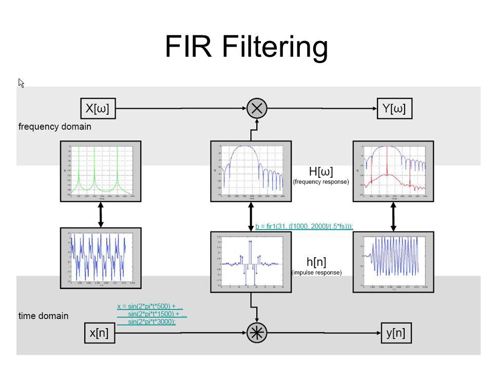 FIR Filtering