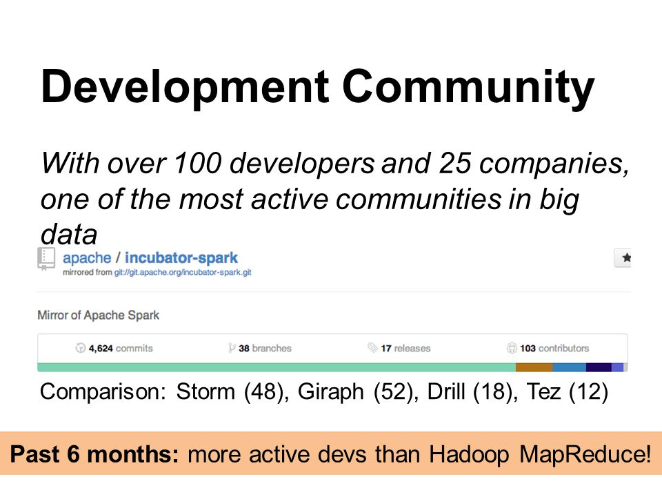 Development Community With over 100 developers and 25 companies, one of the most active communities in big data Comparison: Storm (48), Giraph (52), Drill (18), Tez (12) Past 6 months: more active devs than Hadoop MapReduce!