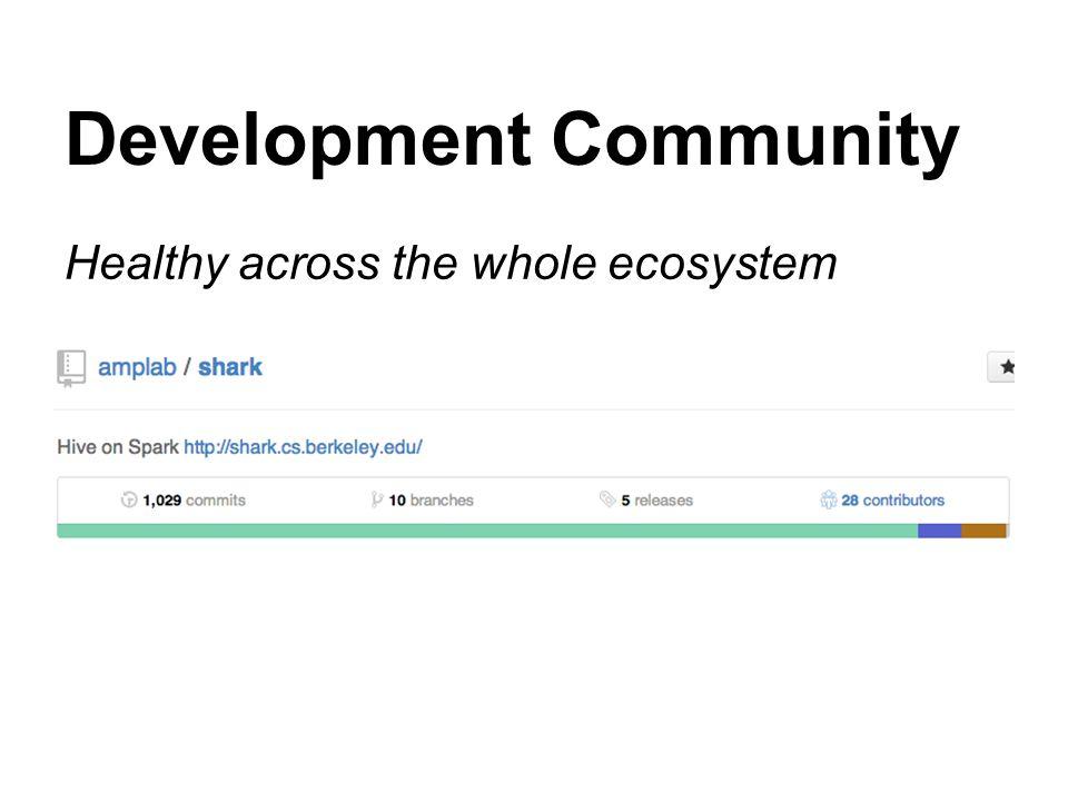 Development Community Healthy across the whole ecosystem