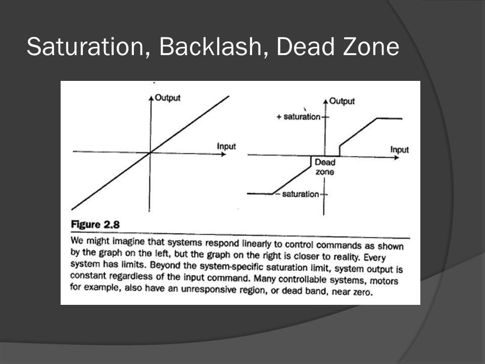Saturation, Backlash, Dead Zone