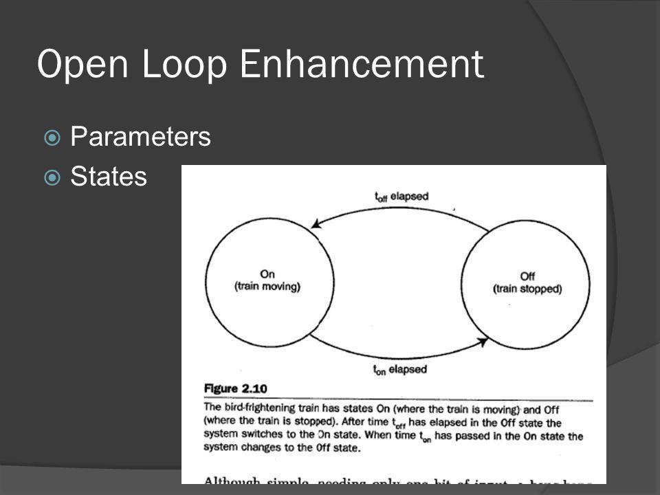 Open Loop Enhancement Parameters States