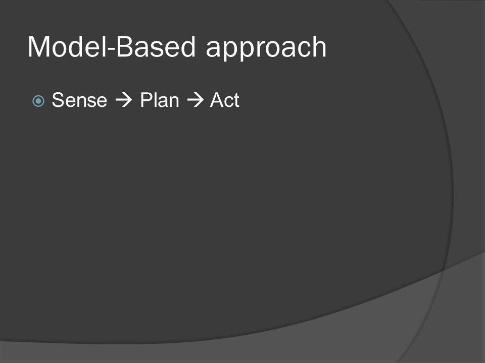 Model-Based approach Sense Plan Act