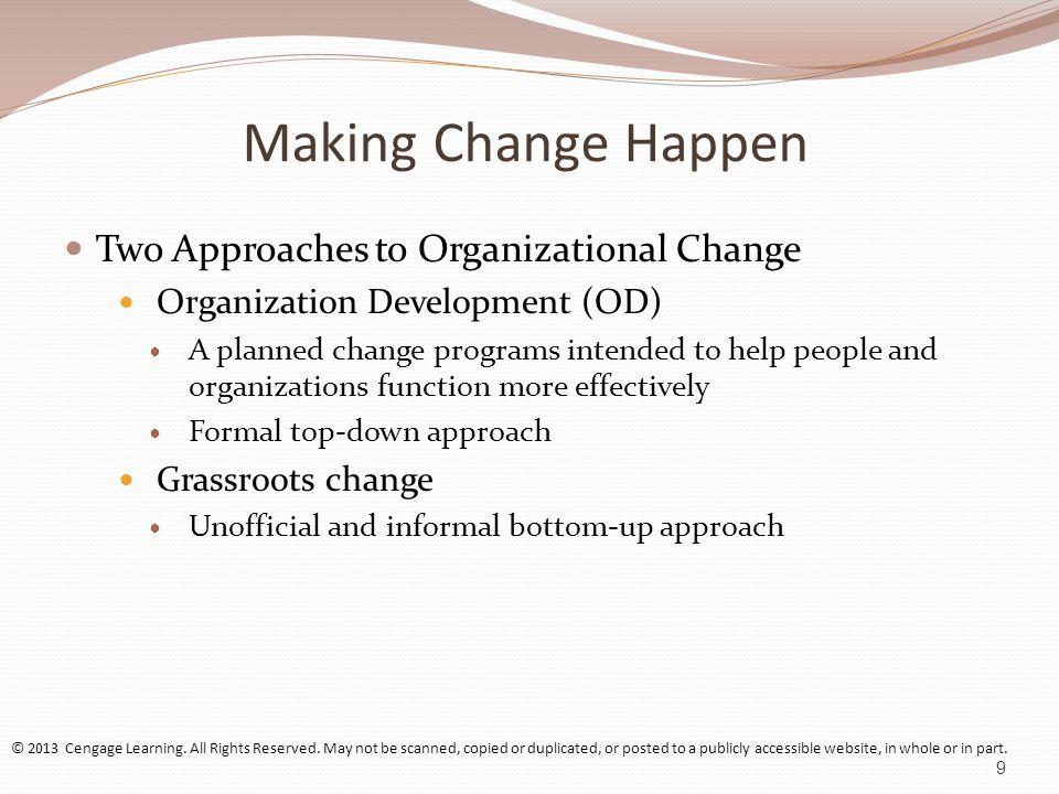 Objectives of OD Deepen sense of organizational purpose.