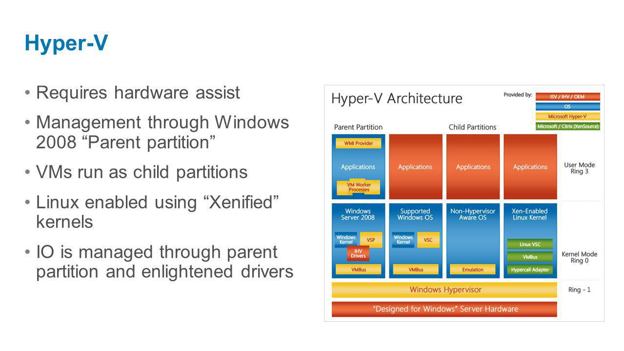 Requires hardware assist Management through Windows 2008 Parent partition VMs run as child partitions Linux enabled using Xenified kernels IO is manag