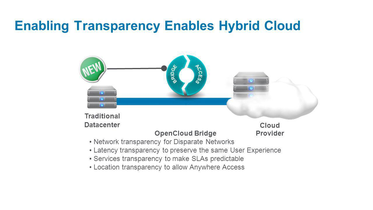 Cloud Provider Traditional Datacenter OpenCloud Bridge Network transparency for Disparate Networks Latency transparency to preserve the same User Expe