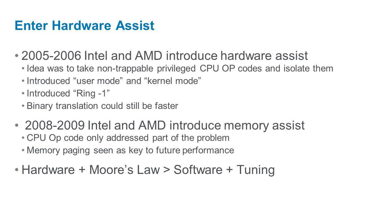2005-2006 Intel and AMD introduce hardware assist Idea was to take non-trappable privileged CPU OP codes and isolate them Introduced user mode and kernel mode Introduced Ring -1 Binary translation could still be faster 2008-2009 Intel and AMD introduce memory assist CPU Op code only addressed part of the problem Memory paging seen as key to future performance Hardware + Moores Law > Software + Tuning Enter Hardware Assist