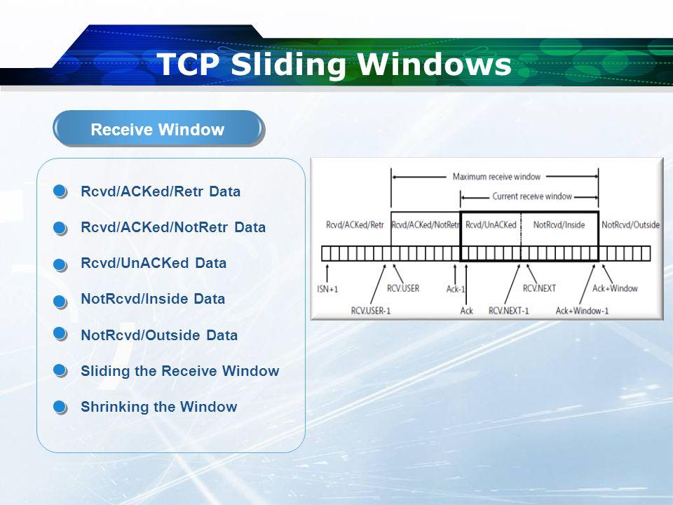 TCP Sliding Windows Receive Window Rcvd/ACKed/Retr Data Rcvd/ACKed/NotRetr Data Rcvd/UnACKed Data NotRcvd/Inside Data NotRcvd/Outside Data Sliding the