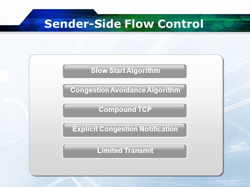 Sender-Side Flow Control Slow Start Algorithm Compound TCP Congestion Avoidance Algorithm Explicit Congestion Notification Limited Transmit