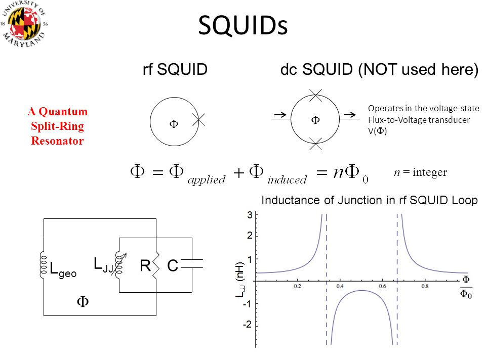 19 Coherent Tuning of RF SQUID Array For example, 2 coupled RF SQUIDs: The coupled SQUIDs oscillate in a synchronized manner, even when there is a small difference in DC flux (f DC ) The SQUID resonance blue-shifts with increased coupling, or increasing the number of SQUIDs in the array B app Loop 1 B ind I B app Loop 2 B ind I BcBc BcBc M / L