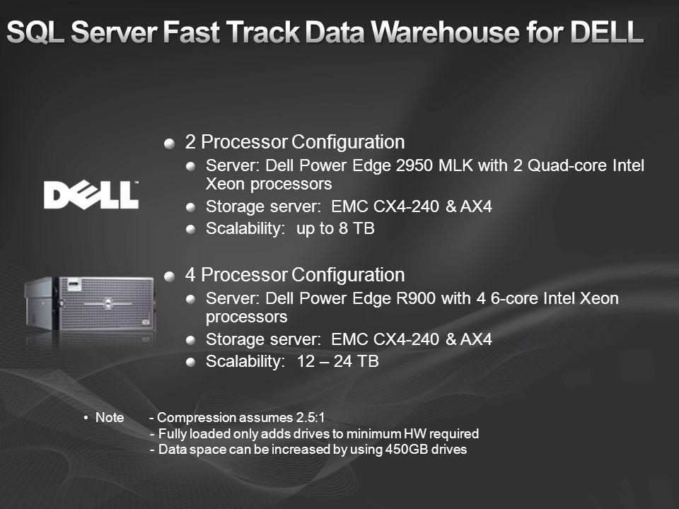 2 Processor Configuration Server: Dell Power Edge 2950 MLK with 2 Quad-core Intel Xeon processors Storage server: EMC CX4-240 & AX4 Scalability: up to
