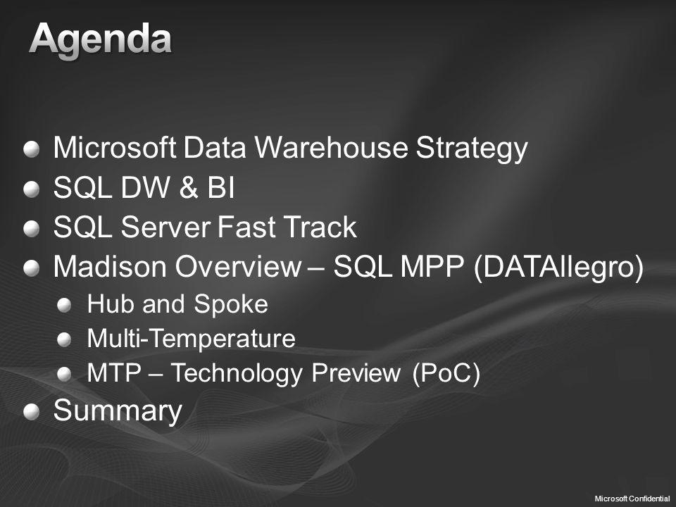 Microsoft Confidential Microsoft Data Warehouse Strategy SQL DW & BI SQL Server Fast Track Madison Overview – SQL MPP (DATAllegro) Hub and Spoke Multi