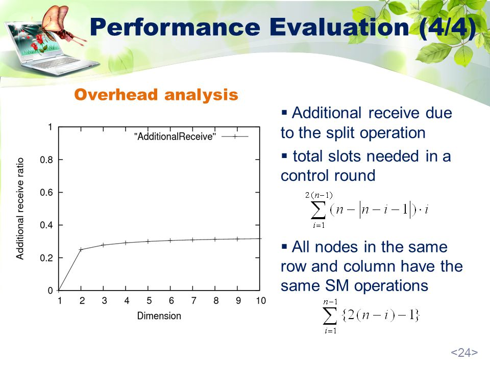 Performance Evaluation (4/4) Overhead analysis Additional receive due to the split operation total slots needed in a control round All nodes in the same row and column have the same SM operations