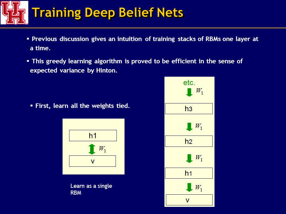 Training Deep Belief Nets Previous discussion gives an intuition of training stacks of RBMs one layer at a time.