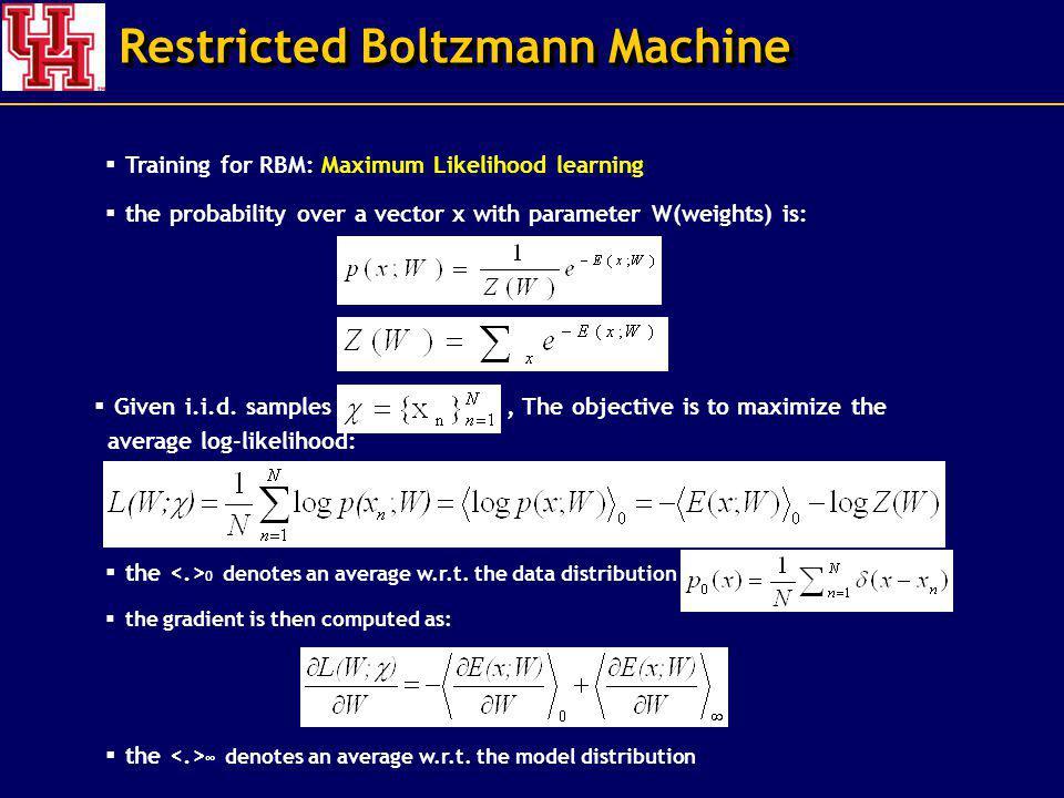 Restricted Boltzmann Machine the 0 denotes an average w.r.t.