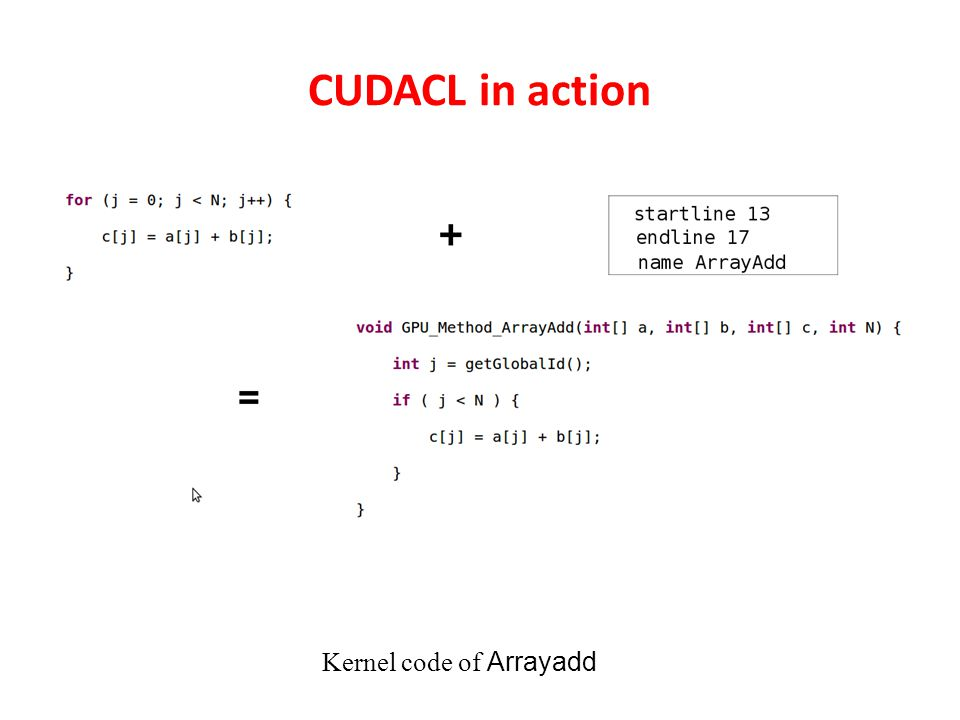 CUDACL in action Kernel code of Arrayadd