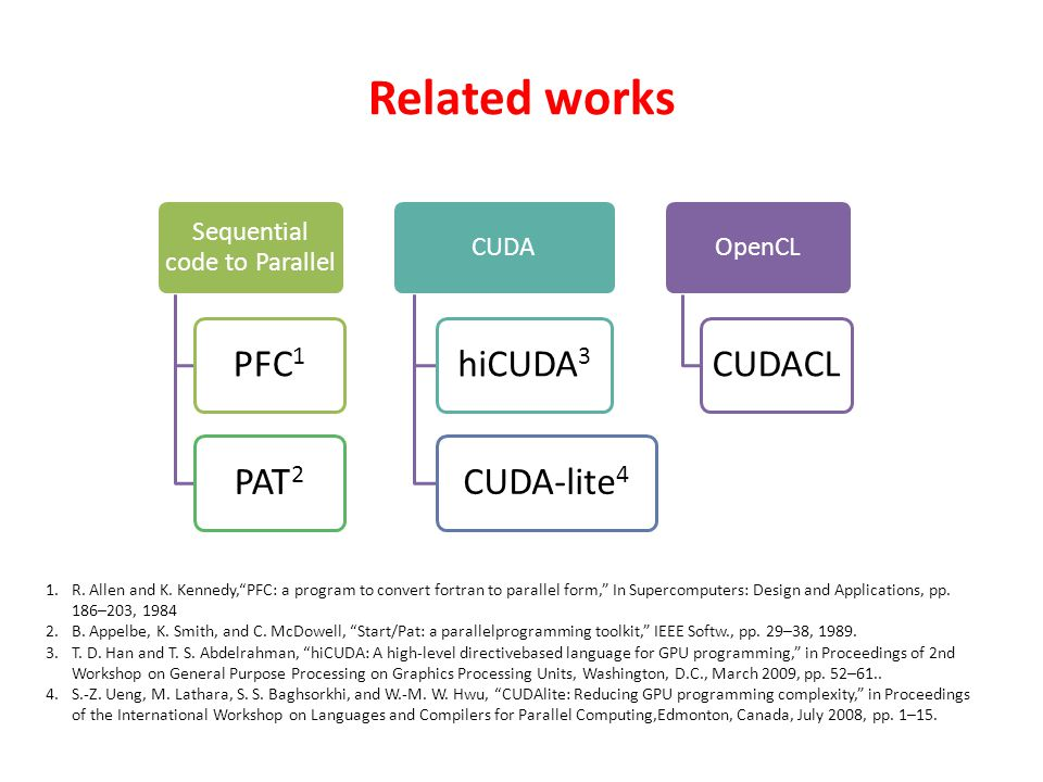 Related works Sequential code to Parallel PFC 1 PAT 2 CUDA hiCUDA 3 CUDA-lite 4 OpenCL CUDACL 1.R.