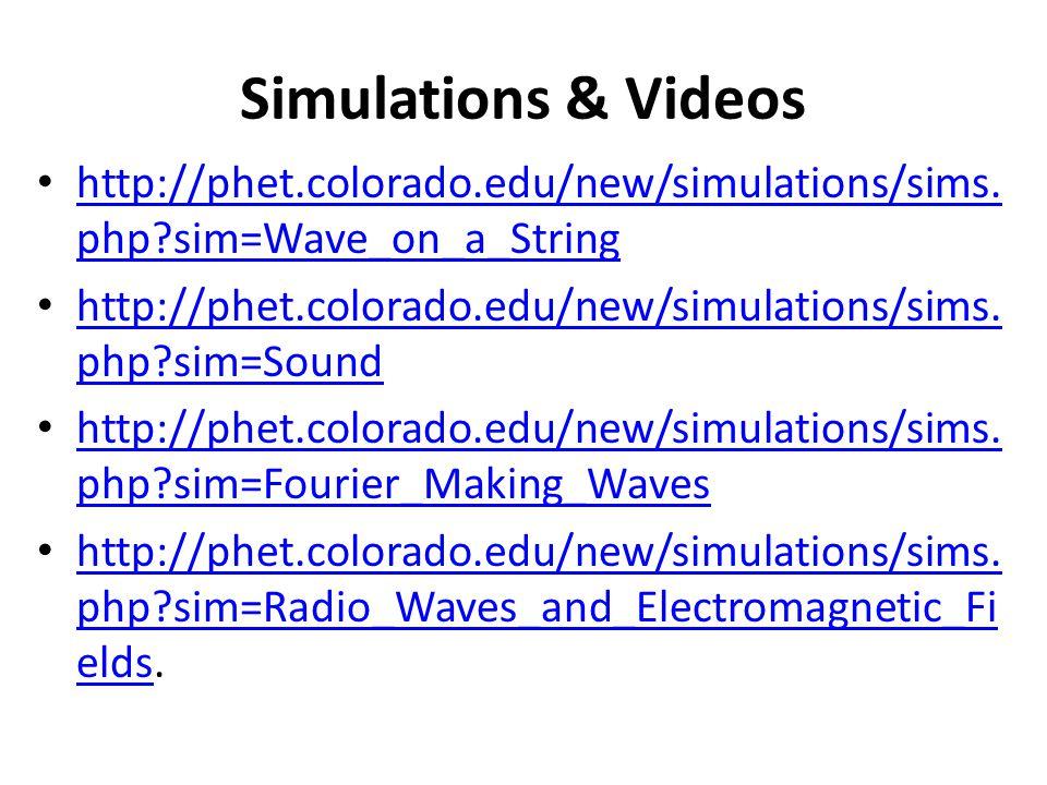 Simulations & Videos http://phet.colorado.edu/new/simulations/sims.