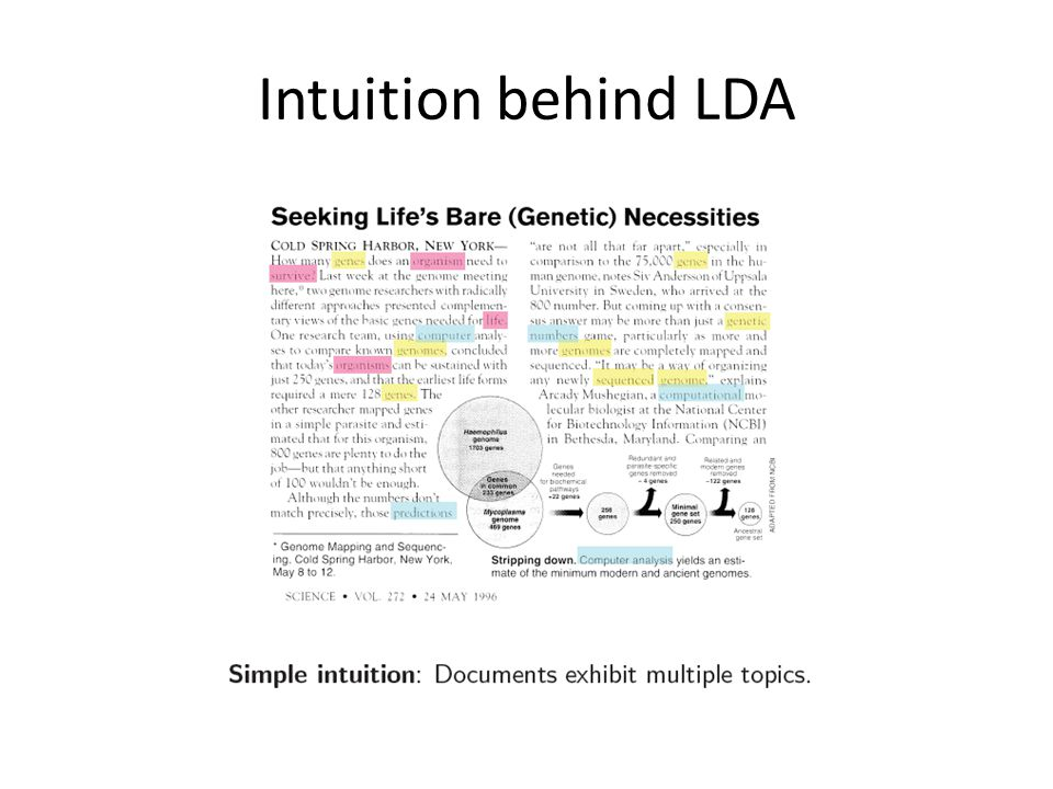 Intuition behind LDA