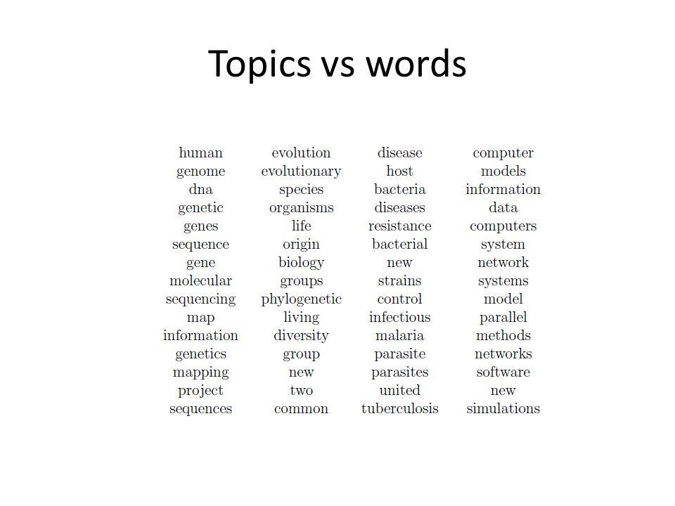 Topics vs words
