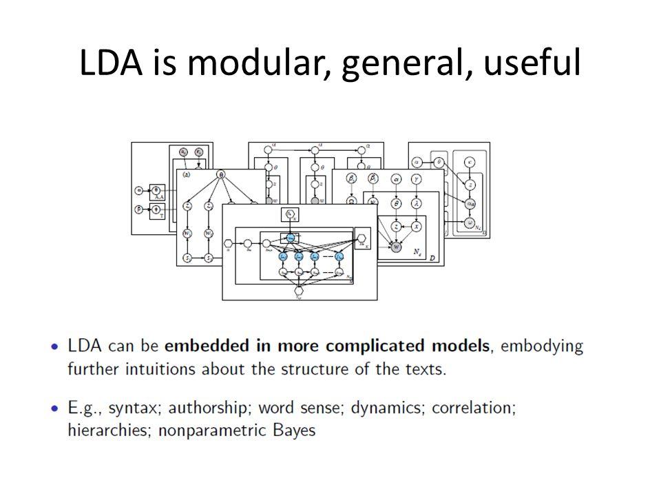 LDA is modular, general, useful