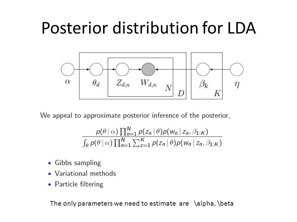 Posterior distribution for LDA The only parameters we need to estimate are \alpha, \beta