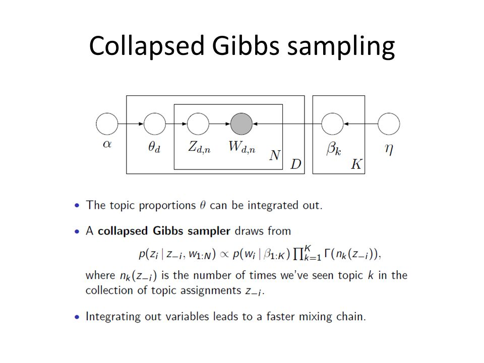 Collapsed Gibbs sampling