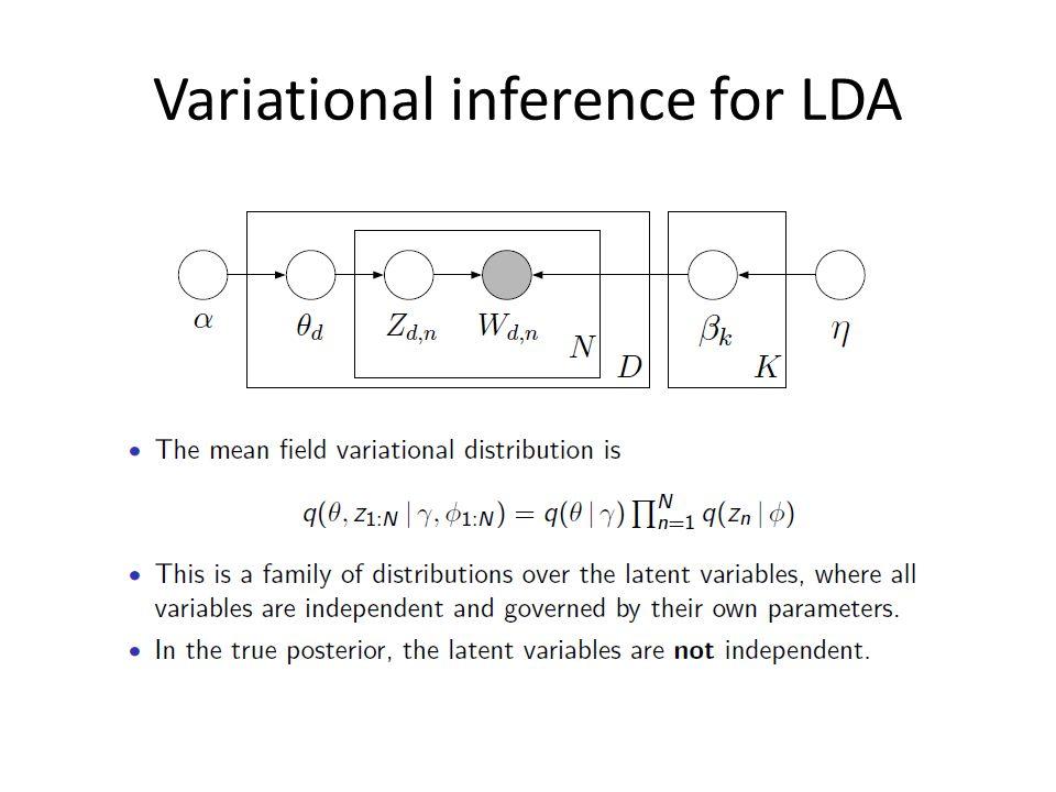 Variational inference for LDA