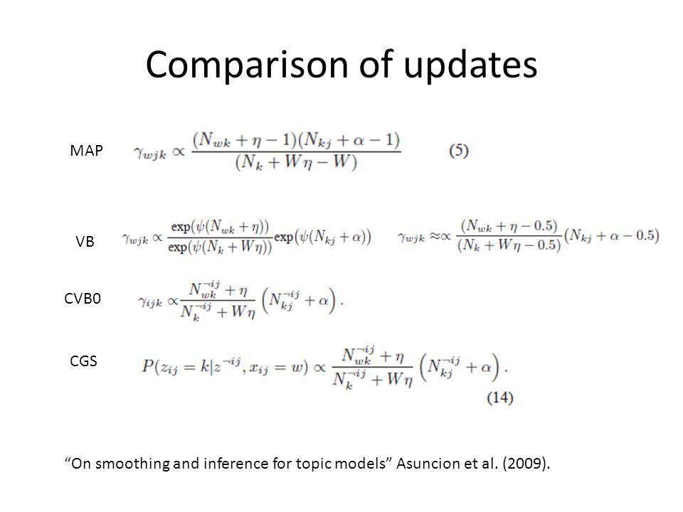 Comparison of updates On smoothing and inference for topic models Asuncion et al.