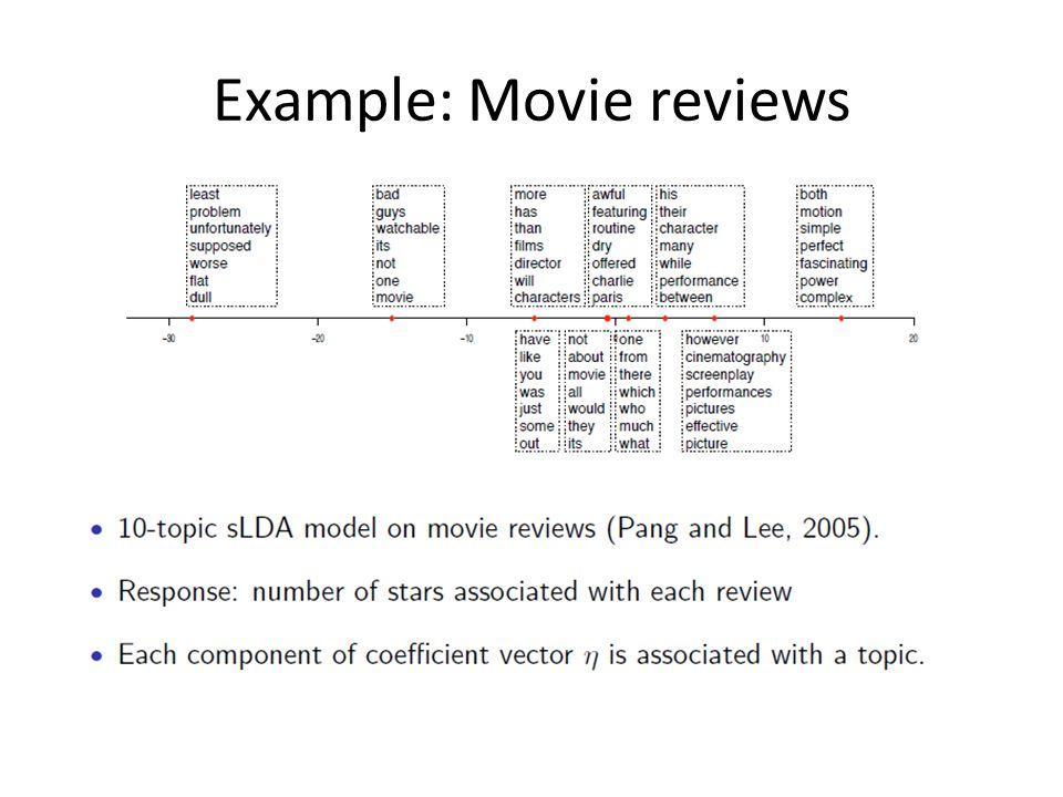 Example: Movie reviews