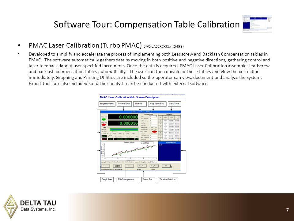 Software Tour: Compensation Table Calibration PMAC Laser Calibration (Turbo PMAC) 3A0-LASERC-35x ($499) Developed to simplify and accelerate the proce