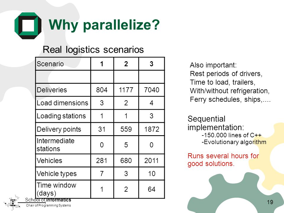 Chair of Programming Systems School of Informatics Why parallelize.