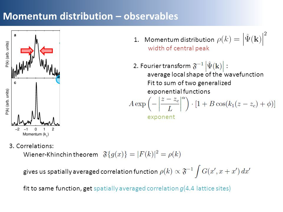 Momentum distribution – observables 2. Fourier transform : average local shape of the wavefunction Fit to sum of two generalized exponential functions