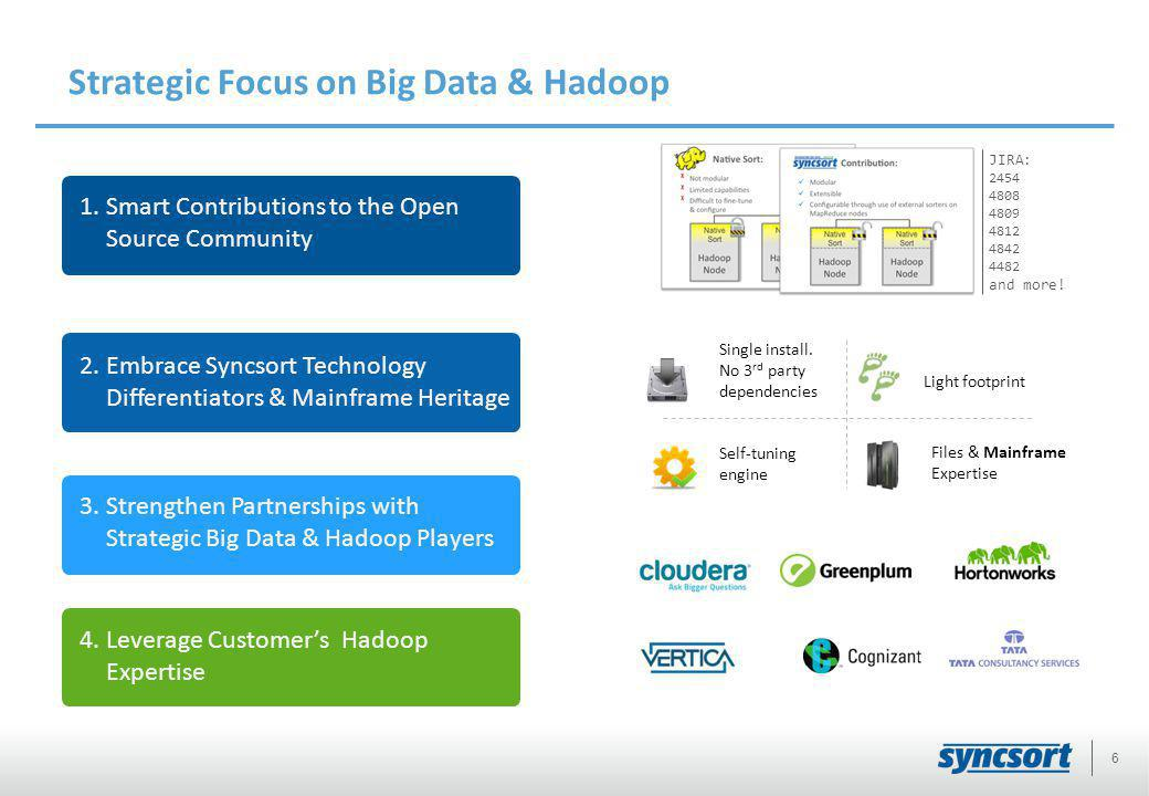 Strategic Focus on Big Data & Hadoop 6 1. Smart Contributions to the Open Source Community 2.
