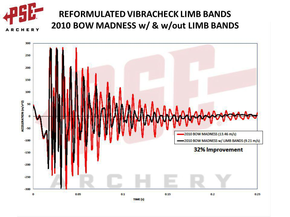 REFORMULATED VIBRACHECK LIMB BANDS 2010 BOW MADNESS w/ & w/out LIMB BANDS