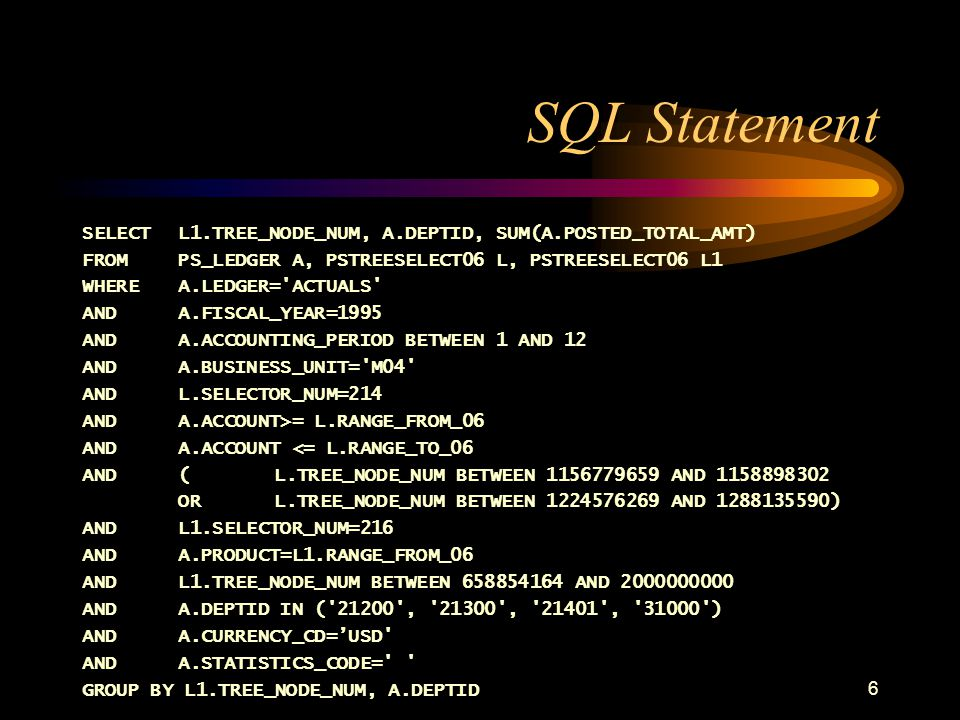 6 SQL Statement SELECT L1.TREE_NODE_NUM, A.DEPTID, SUM(A.POSTED_TOTAL_AMT) FROM PS_LEDGER A, PSTREESELECT06 L, PSTREESELECT06 L1 WHERE A.LEDGER= ACTUALS AND A.FISCAL_YEAR=1995 AND A.ACCOUNTING_PERIOD BETWEEN 1 AND 12 AND A.BUSINESS_UNIT= M04 AND L.SELECTOR_NUM=214 AND A.ACCOUNT>= L.RANGE_FROM_06 AND A.ACCOUNT <= L.RANGE_TO_06 AND (L.TREE_NODE_NUM BETWEEN AND OR L.TREE_NODE_NUM BETWEEN AND ) AND L1.SELECTOR_NUM=216 AND A.PRODUCT=L1.RANGE_FROM_06 AND L1.TREE_NODE_NUM BETWEEN AND AND A.DEPTID IN ( , , , ) AND A.CURRENCY_CD=USD AND A.STATISTICS_CODE= GROUP BY L1.TREE_NODE_NUM, A.DEPTID