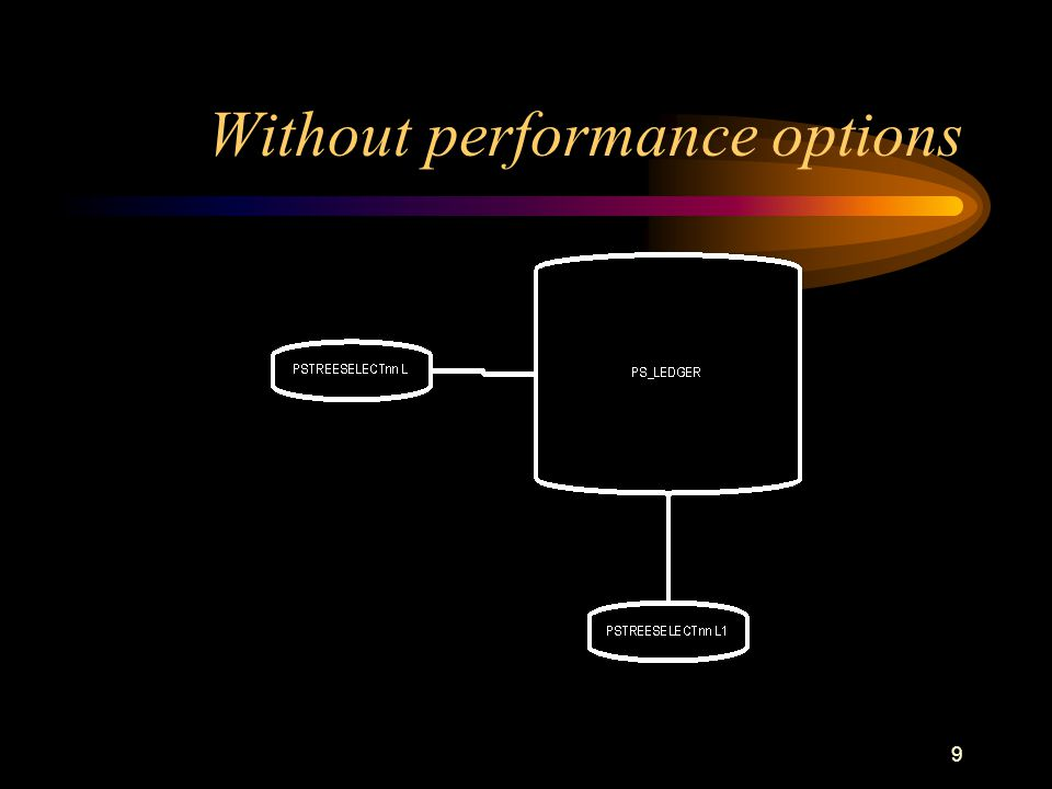 20 nVision Performance Options Match Indexes to Analysis Criteria Oracle: choice of optimiser non-GL queries are different