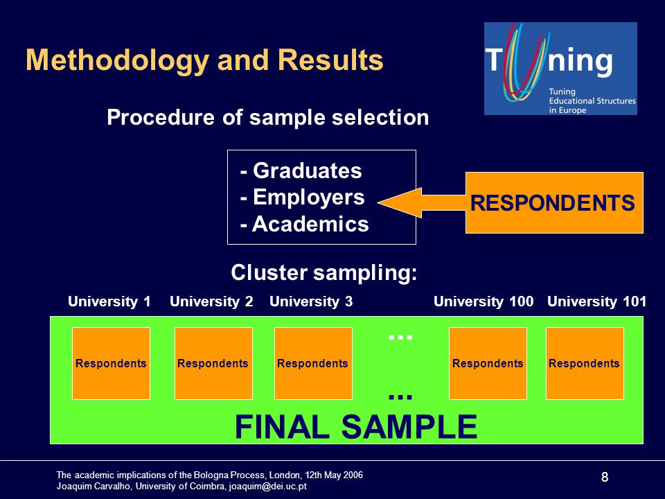 The academic implications of the Bologna Process, London, 12th May 2006 Joaquim Carvalho, University of Coimbra, joaquim@dei.uc.pt 8 Methodology and Results Cluster sampling: University 1 Respondents University 2 Respondents University 3 Respondents University 100 Respondents University 101 Respondents...