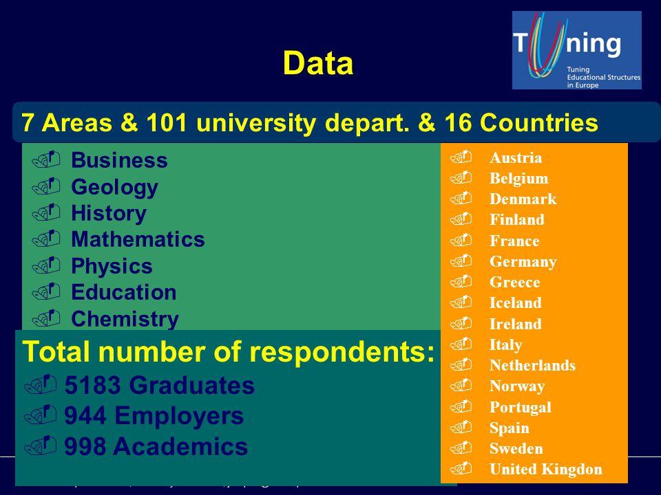 The academic implications of the Bologna Process, London, 12th May 2006 Joaquim Carvalho, University of Coimbra, joaquim@dei.uc.pt 9 7 Areas & 101 university depart.