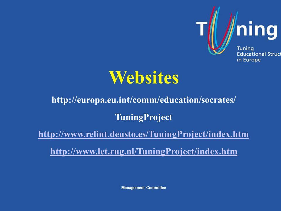 Websites http://europa.eu.int/comm/education/socrates/ TuningProject http://www.relint.deusto.es/TuningProject/index.htm http://www.let.rug.nl/TuningP