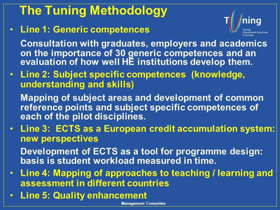 The Tuning Methodology Line 1: Generic competences Consultation with graduates, employers and academics on the importance of 30 generic competences an