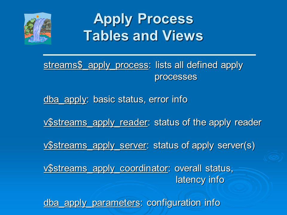 Propagate Process Tables and Views streams$_propagation_process: lists all defined propagate procs propagate procs dba_propagation: basic status, erro