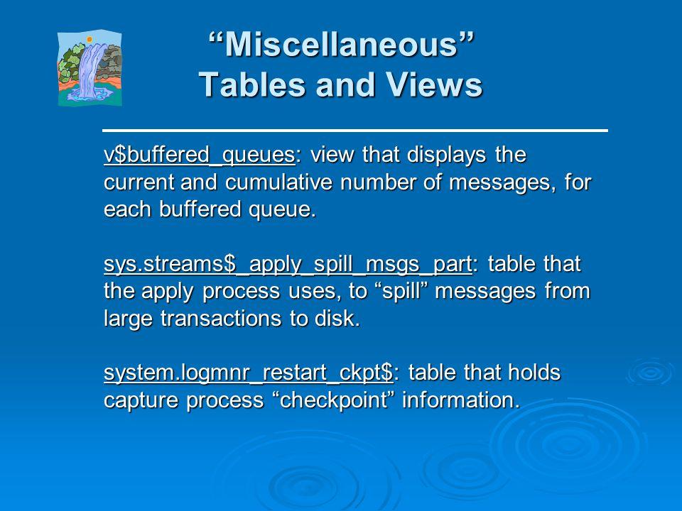 Apply Process Tables and Views streams$_apply_process: lists all defined apply processes processes dba_apply: basic status, error info v$streams_apply