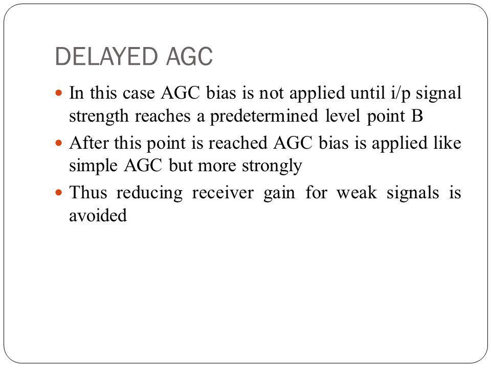 DELAYED AGC In this case AGC bias is not applied until i/p signal strength reaches a predetermined level point B After this point is reached AGC bias