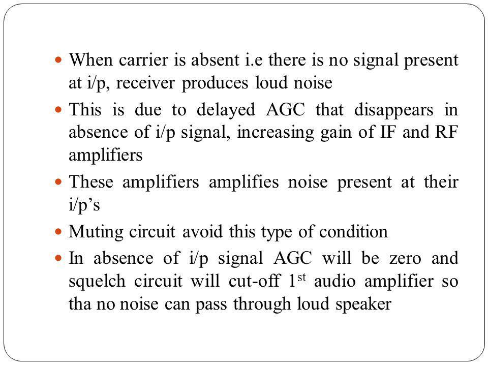 When carrier is absent i.e there is no signal present at i/p, receiver produces loud noise This is due to delayed AGC that disappears in absence of i/