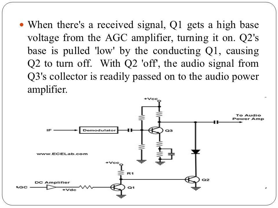 When there's a received signal, Q1 gets a high base voltage from the AGC amplifier, turning it on. Q2's base is pulled 'low' by the conducting Q1, cau