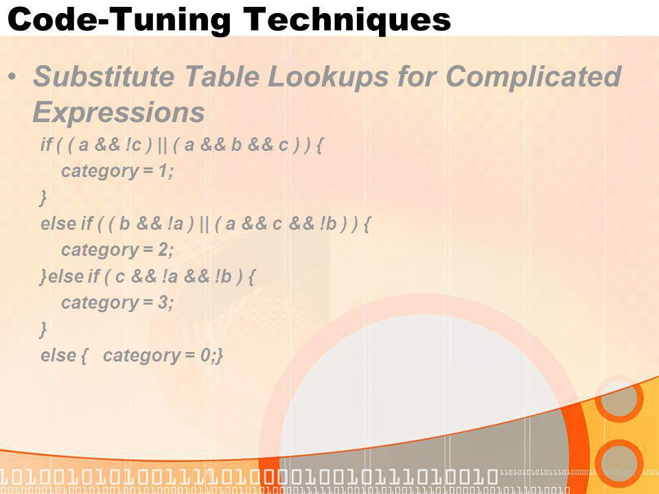 Code-Tuning Techniques Substitute Table Lookups for Complicated Expressions if ( ( a && !c ) || ( a && b && c ) ) { category = 1; } else if ( ( b && !