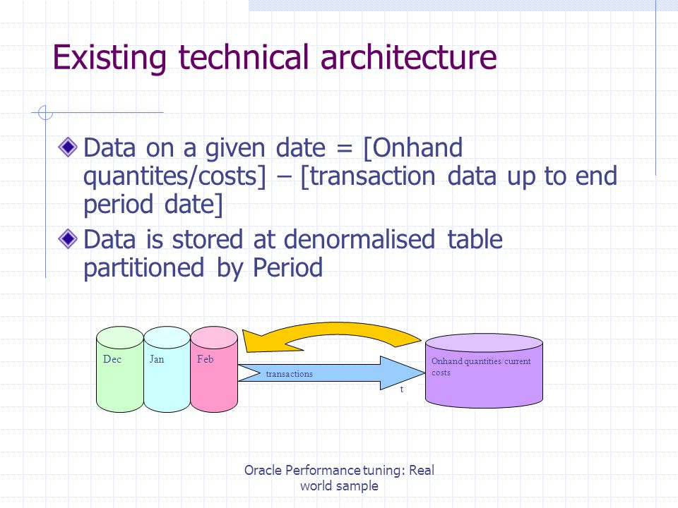 Oracle Performance tuning: Real world sample Existing technical architecture Data on a given date = [Onhand quantites/costs] – [transaction data up to end period date] Data is stored at denormalised table partitioned by Period t DecJanFeb Onhand quantities/current costs transactions