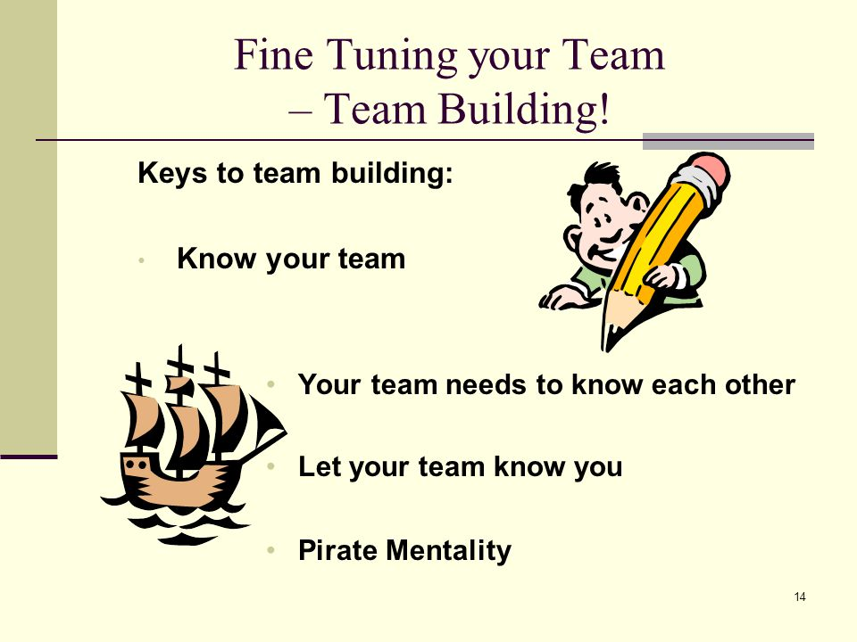 14 Fine Tuning your Team – Team Building.