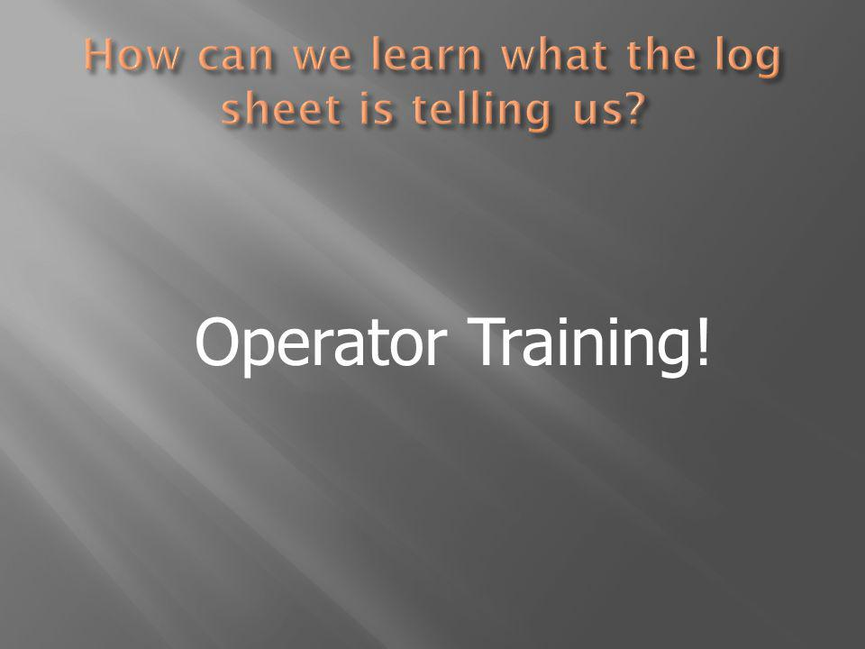 Operator Training!